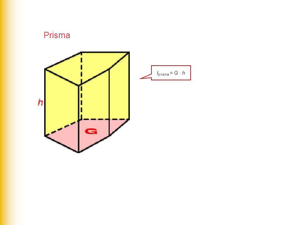 Prisma Iprisma = G · h