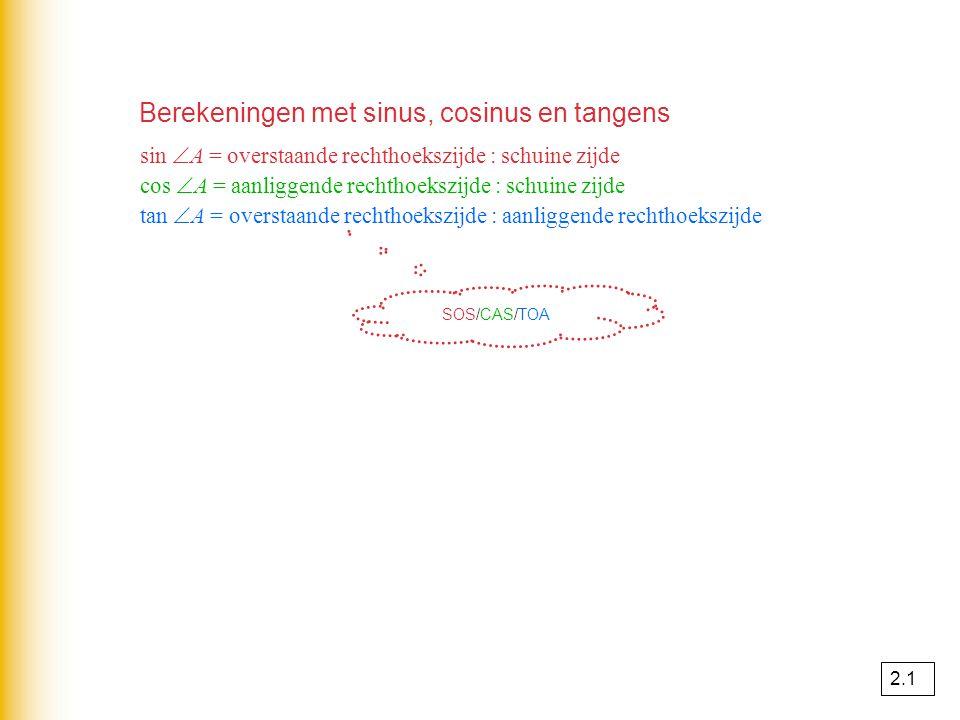 Berekeningen met sinus, cosinus en tangens