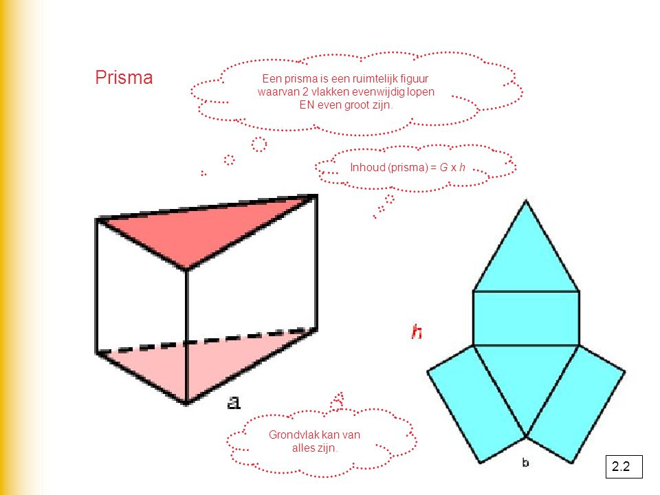 Prisma 2.2 Een prisma is een ruimtelijk figuur
