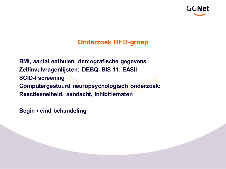 Onderzoek BED-groep BMI, aantal eetbuien, demografische gegevens