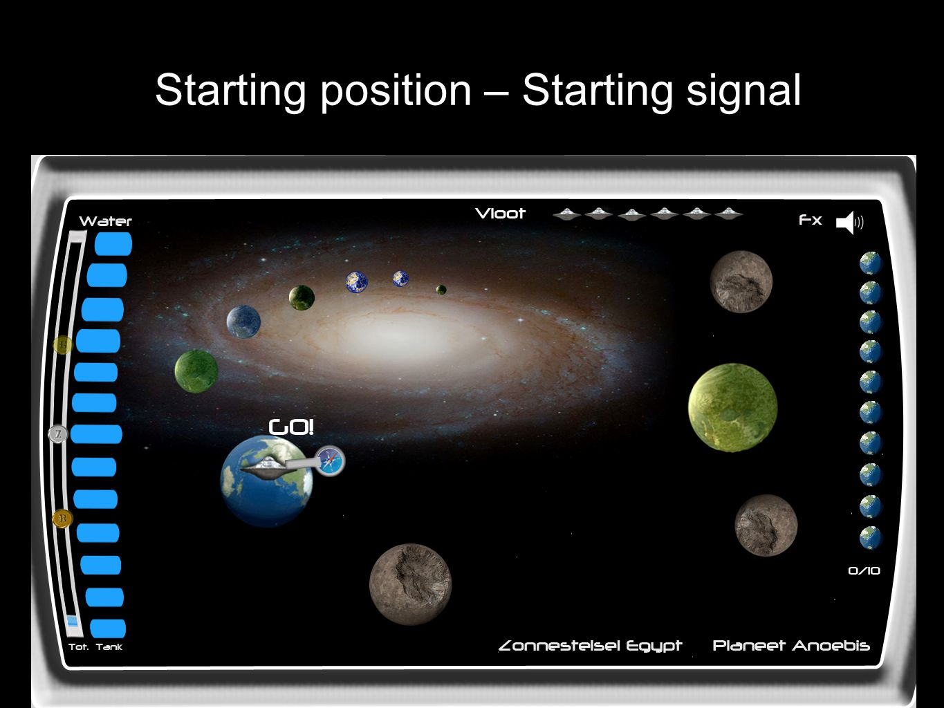Starting position – Starting signal