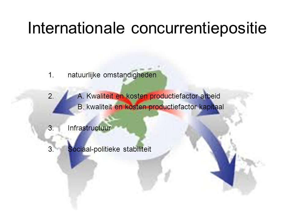 Internationale concurrentiepositie