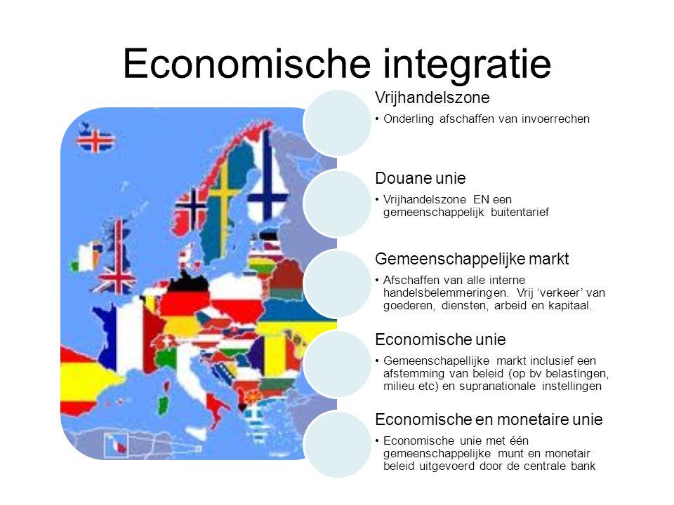 Economische integratie