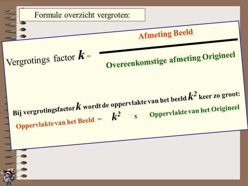 Vergrotings factor k = Formule overzicht vergroten: Afmeting Beeld
