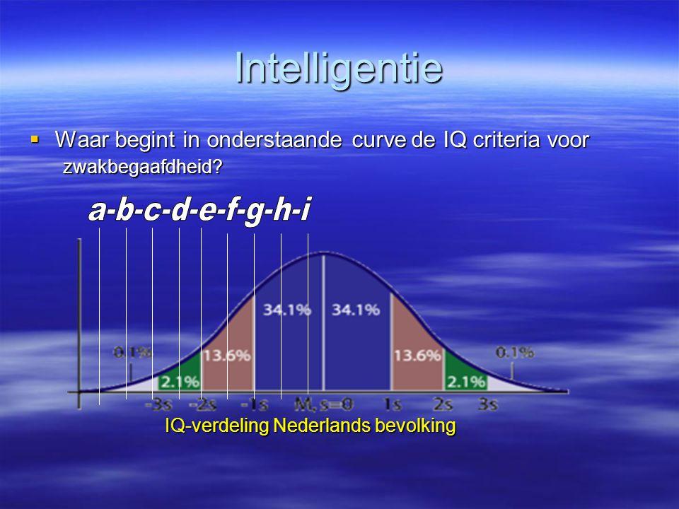 Intelligentie Waar begint in onderstaande curve de IQ criteria voor