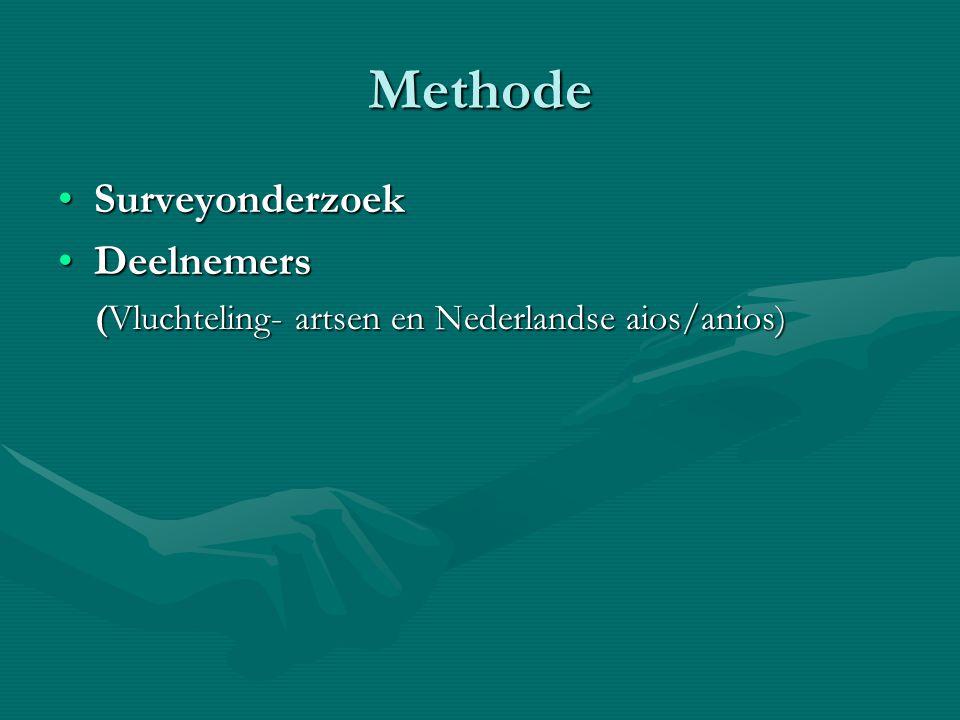Methode Surveyonderzoek Deelnemers