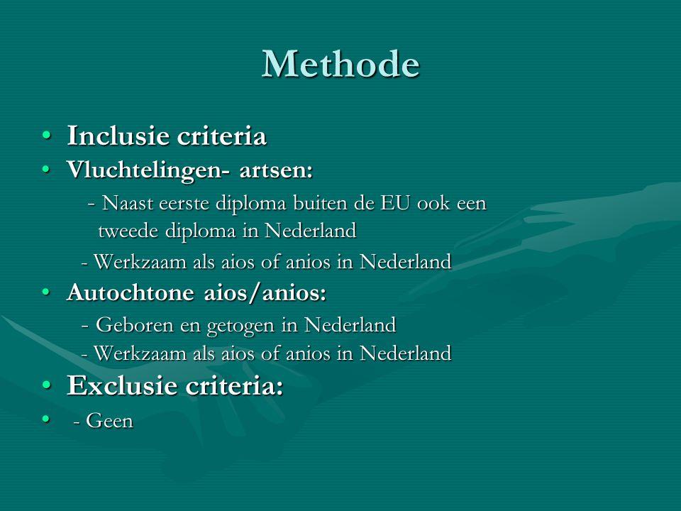 Methode Inclusie criteria Exclusie criteria: Vluchtelingen- artsen: