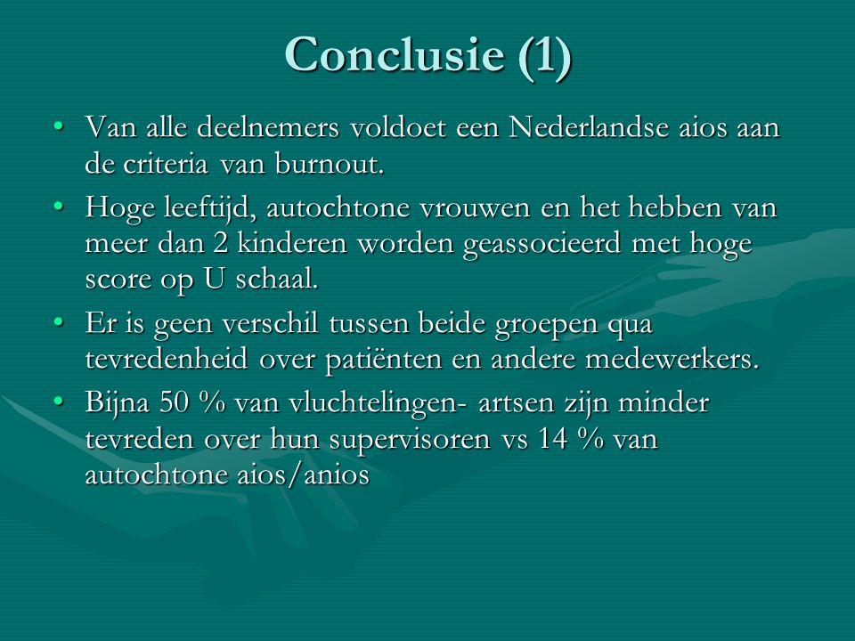 Conclusie (1) Van alle deelnemers voldoet een Nederlandse aios aan de criteria van burnout.