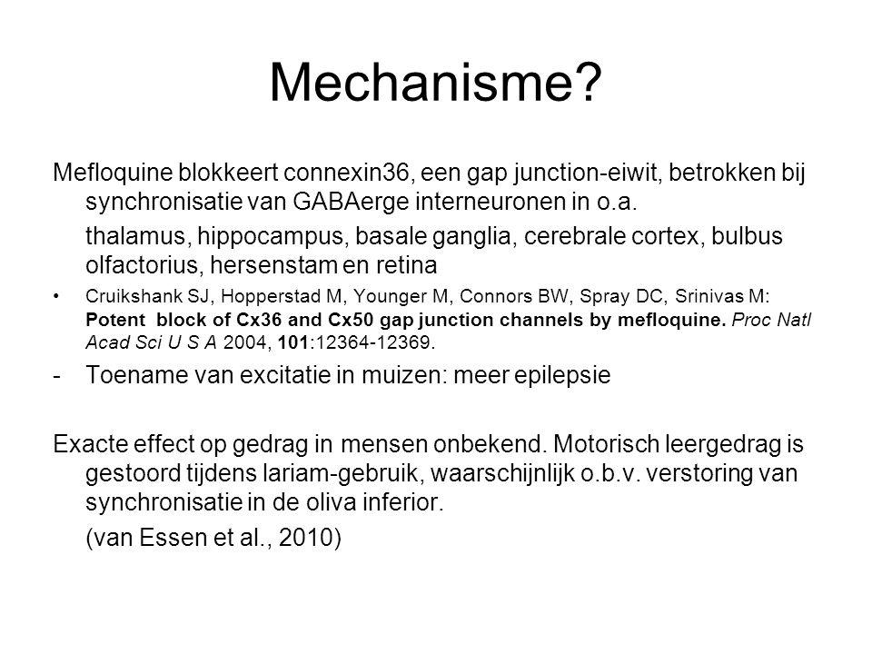 Mechanisme Mefloquine blokkeert connexin36, een gap junction-eiwit, betrokken bij synchronisatie van GABAerge interneuronen in o.a.