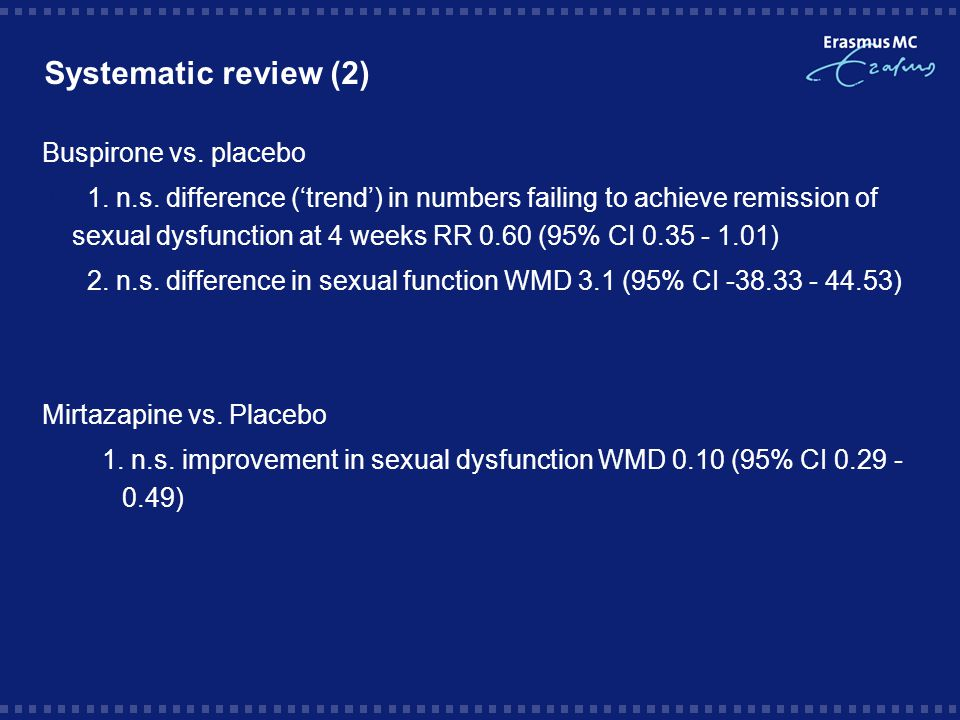 Systematic review (2) Buspirone vs. placebo