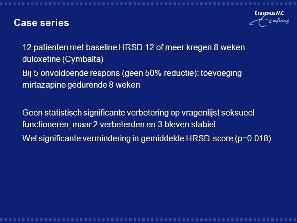 Case series 12 patiënten met baseline HRSD 12 of meer kregen 8 weken duloxetine (Cymbalta)