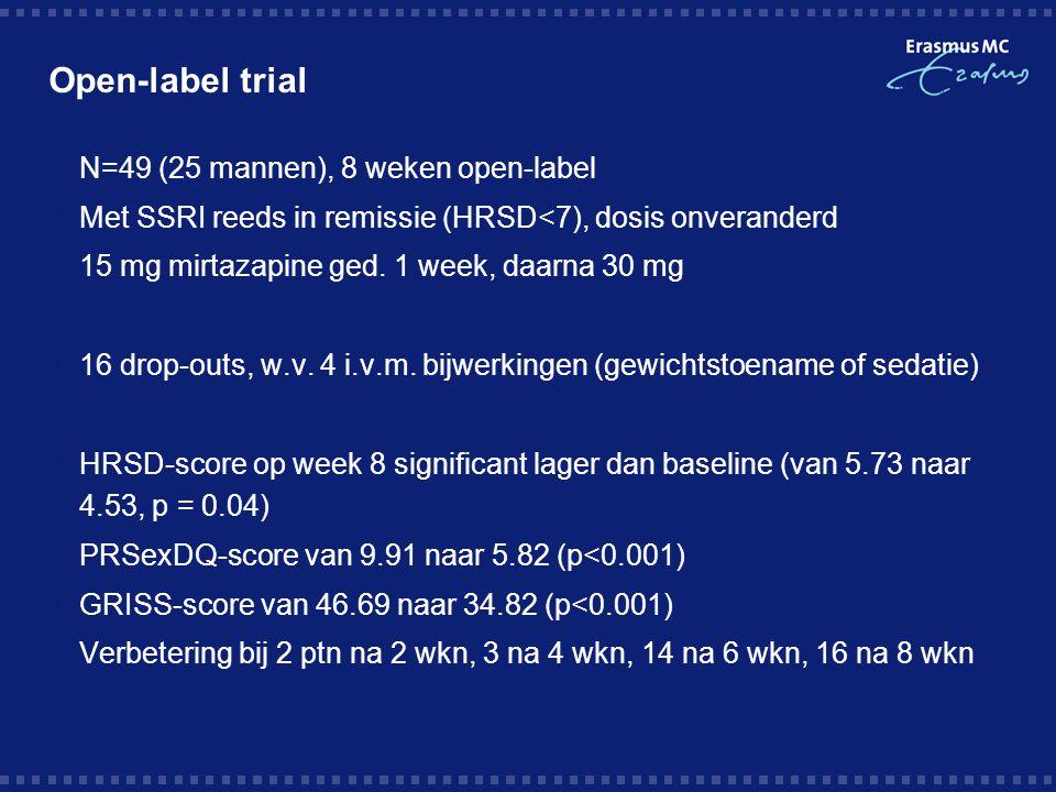 Open-label trial N=49 (25 mannen), 8 weken open-label
