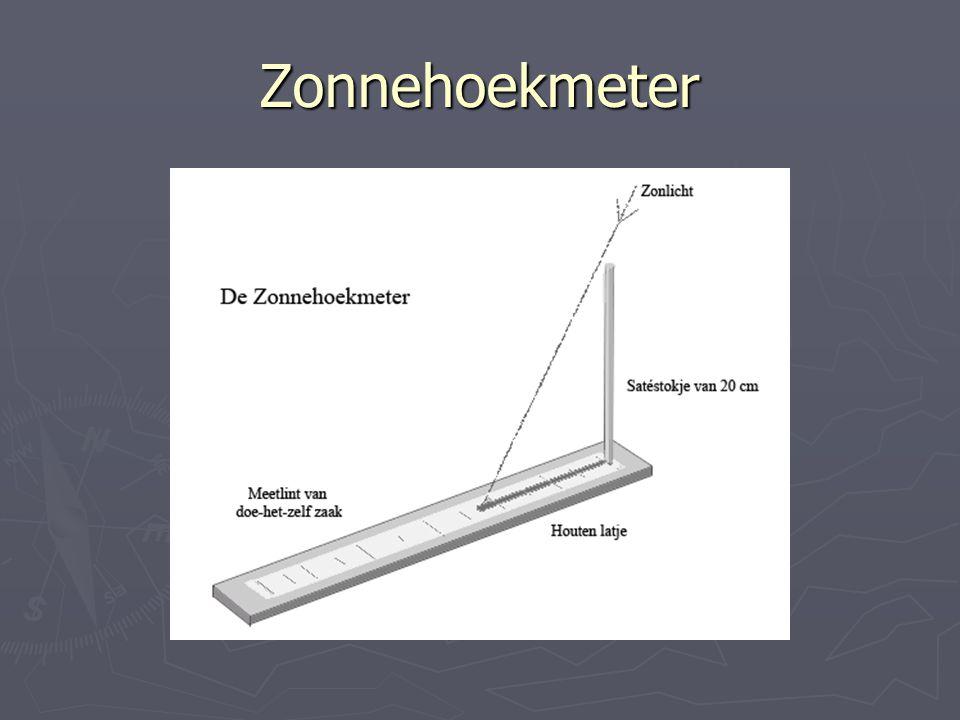 Zonnehoekmeter