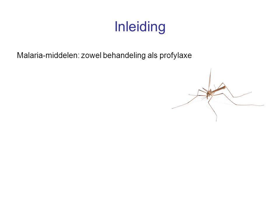 Inleiding Malaria-middelen: zowel behandeling als profylaxe