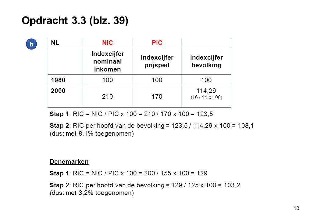 Opdracht 3.3 (blz. 39) b NL NIC PIC Indexcijfer nominaal inkomen