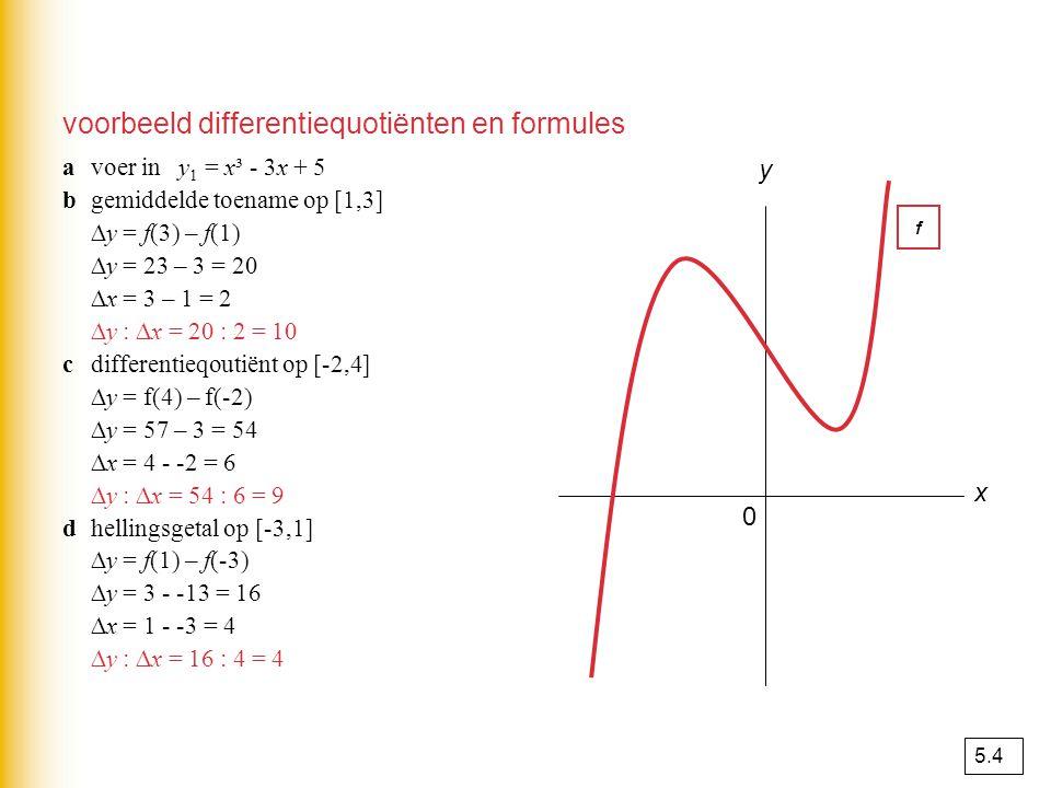 voorbeeld differentiequotiënten en formules
