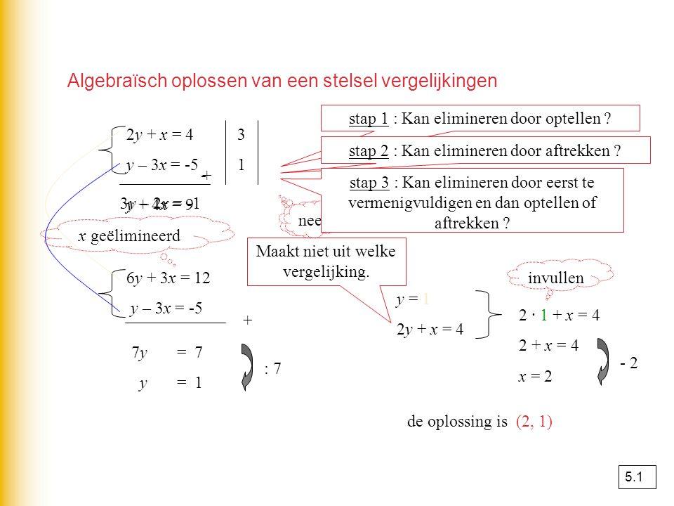 Algebraïsch oplossen van een stelsel vergelijkingen