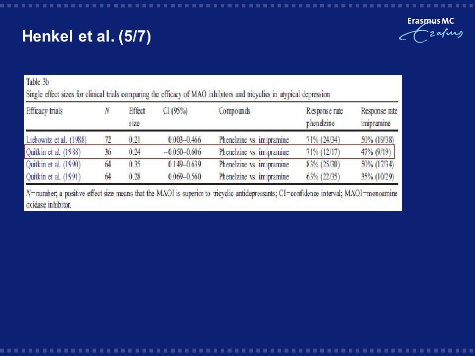 Henkel et al. (5/7)