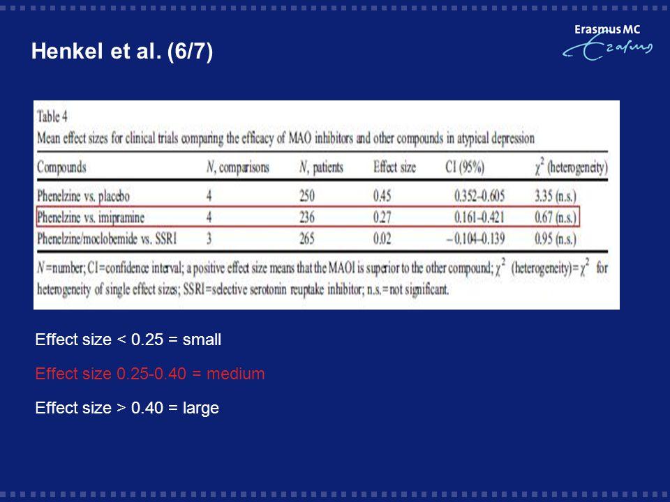 Henkel et al. (6/7) Effect size < 0.25 = small