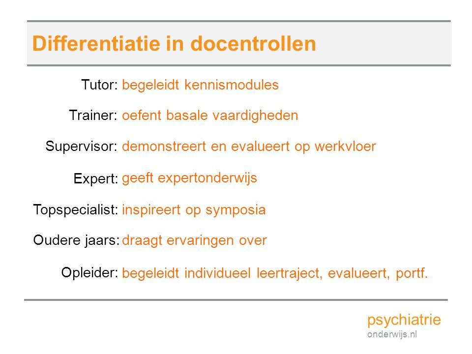 Differentiatie in docentrollen