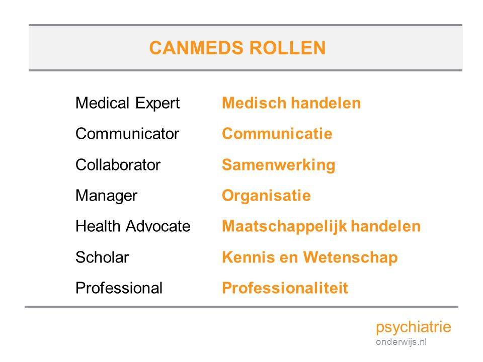 CANMEDS ROLLEN Medical Expert Communicator Collaborator Manager
