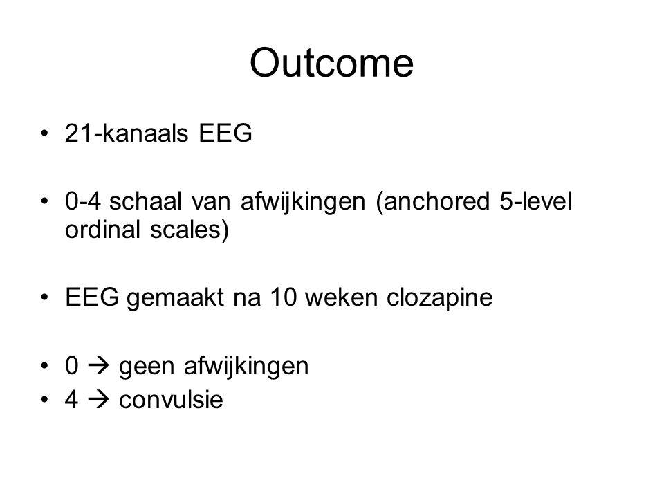 Outcome 21-kanaals EEG. 0-4 schaal van afwijkingen (anchored 5-level ordinal scales) EEG gemaakt na 10 weken clozapine.