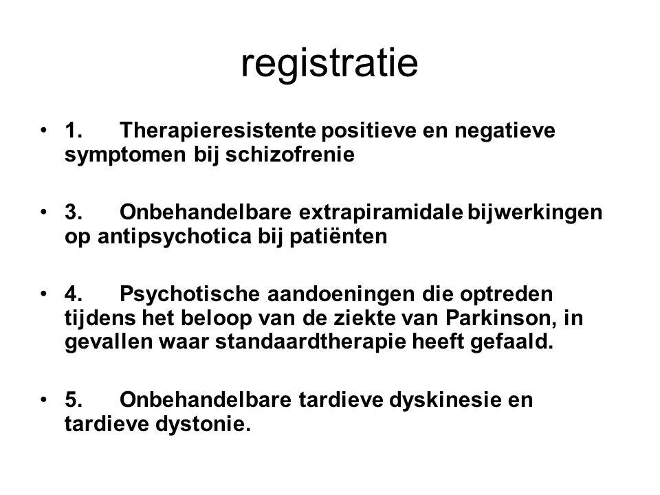 registratie 1. Therapieresistente positieve en negatieve symptomen bij schizofrenie.