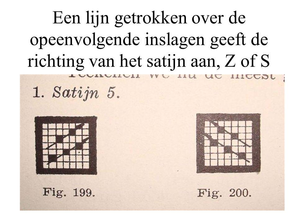Een lijn getrokken over de opeenvolgende inslagen geeft de richting van het satijn aan, Z of S