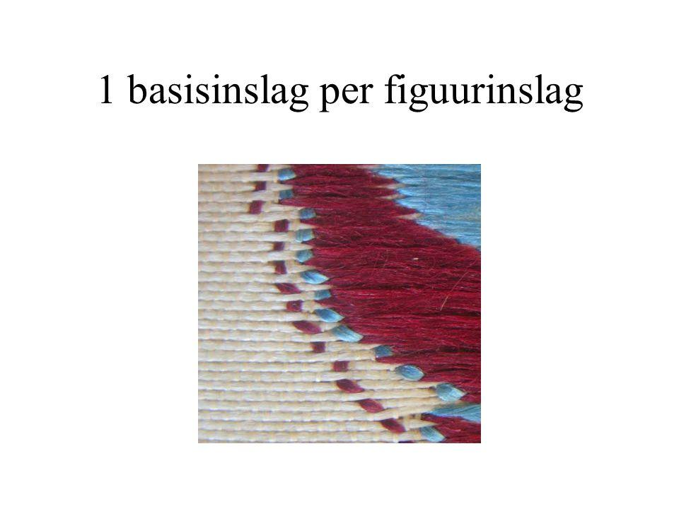 1 basisinslag per figuurinslag