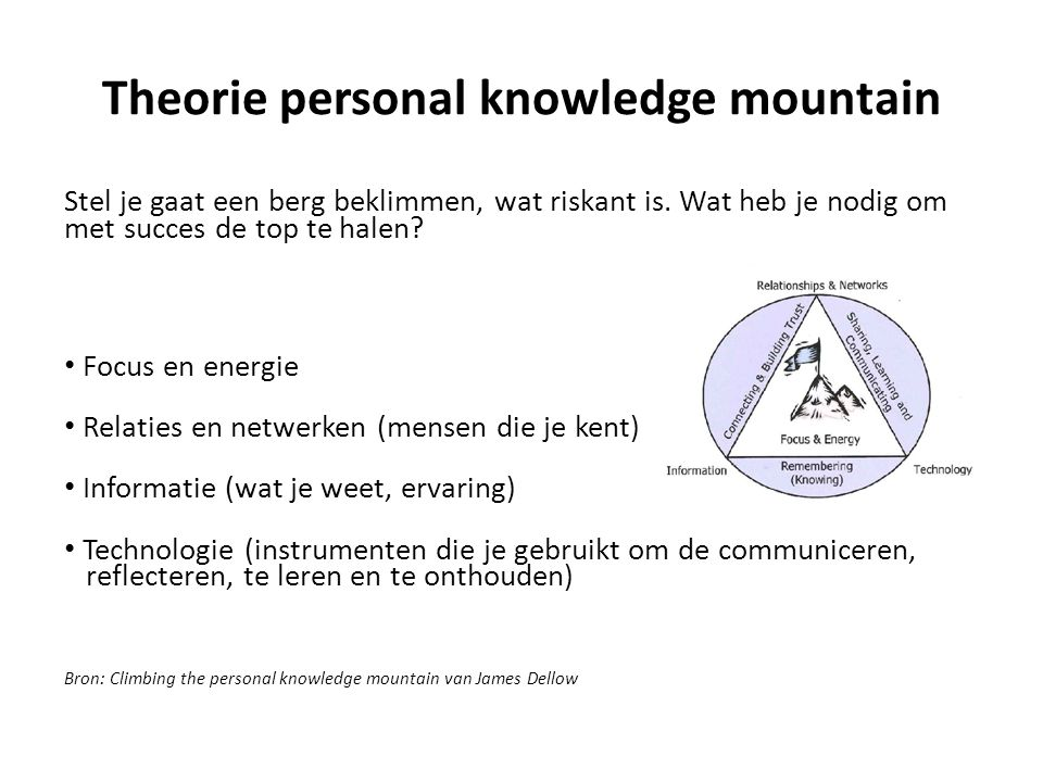Theorie personal knowledge mountain
