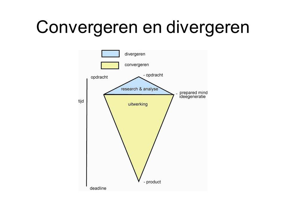Convergeren en divergeren