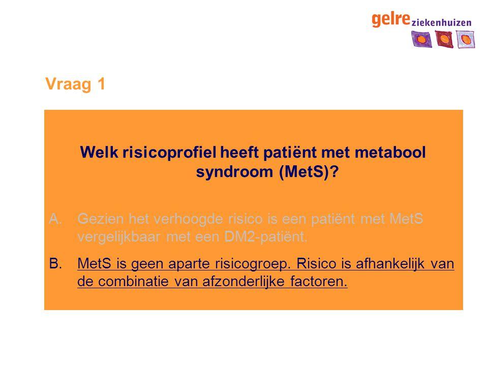 Welk risicoprofiel heeft patiënt met metabool syndroom (MetS)