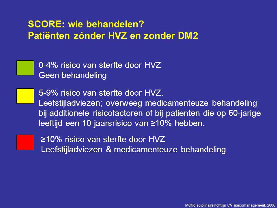 SCORE: wie behandelen Patiënten zónder HVZ en zonder DM2