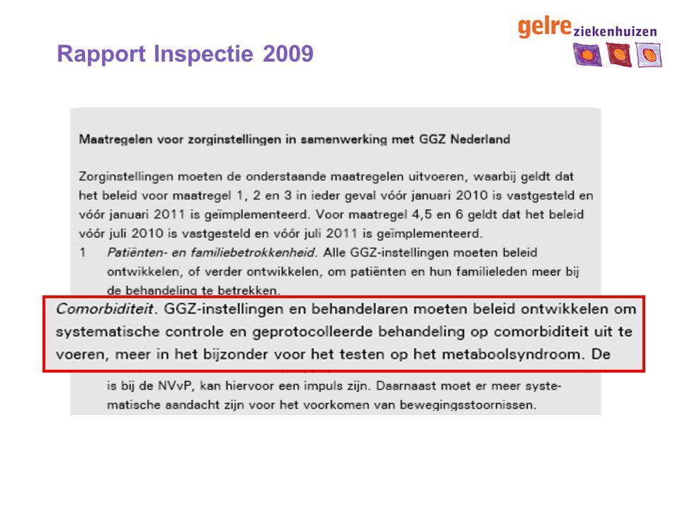 Rapport Inspectie 2009