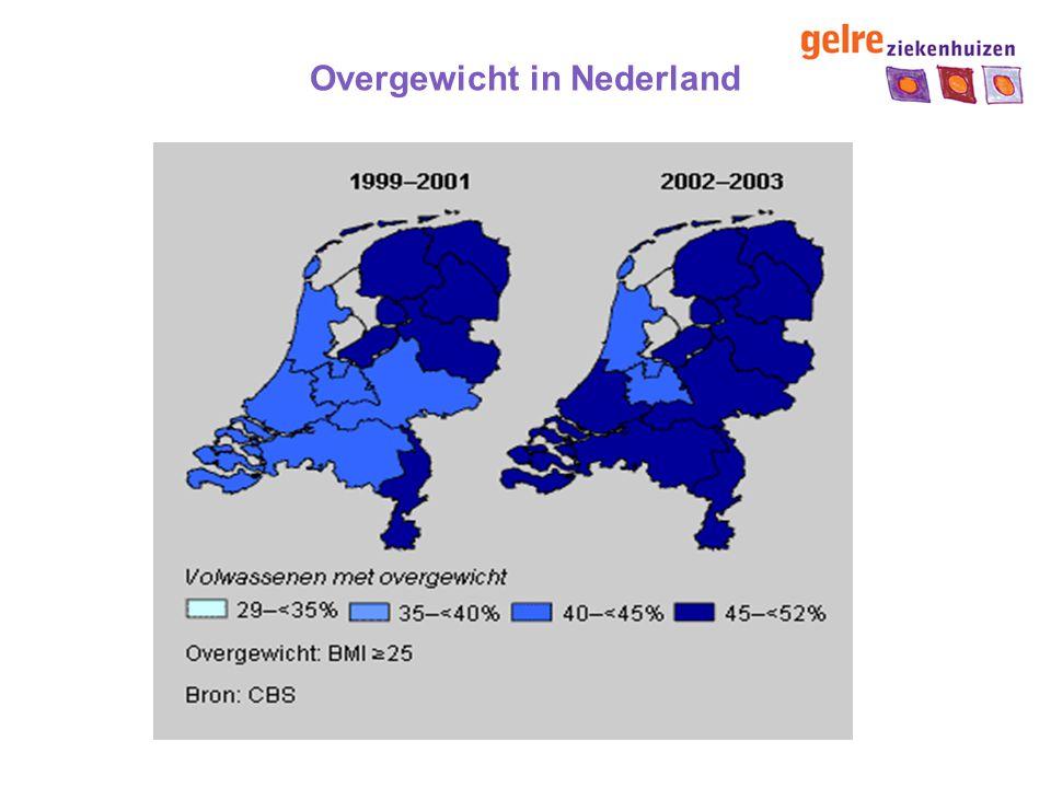 Overgewicht in Nederland