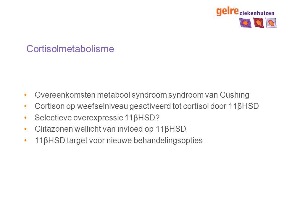 Cortisolmetabolisme Overeenkomsten metabool syndroom syndroom van Cushing. Cortison op weefselniveau geactiveerd tot cortisol door 11βHSD.