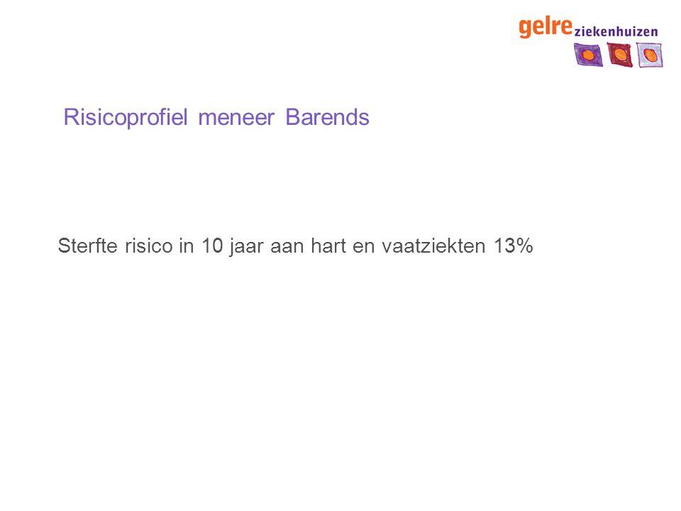 Risicoprofiel meneer Barends
