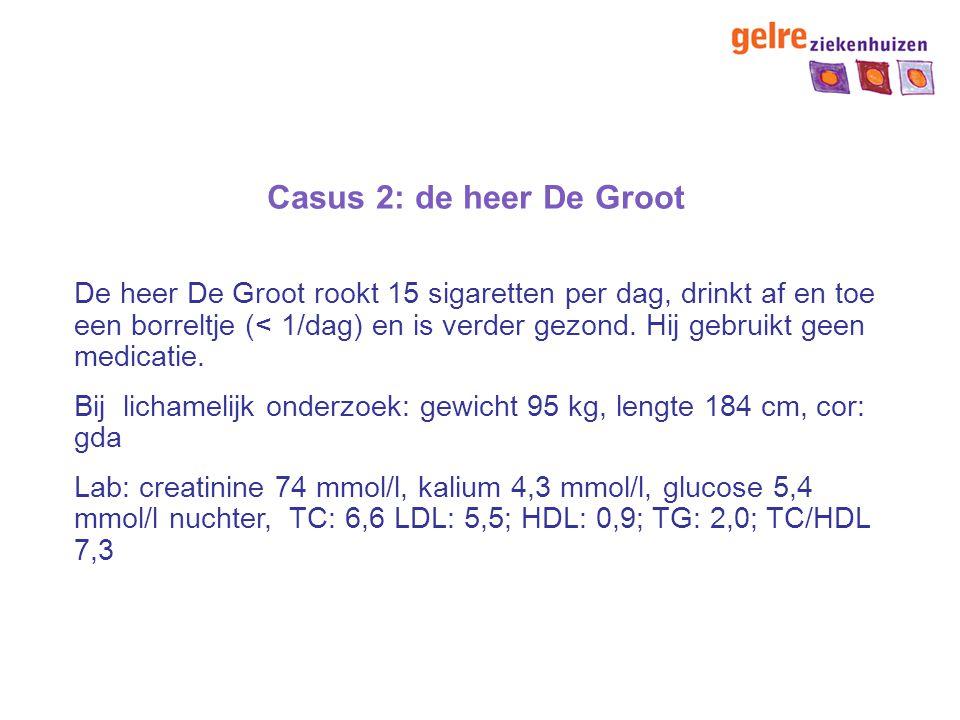 Casus 2: de heer De Groot