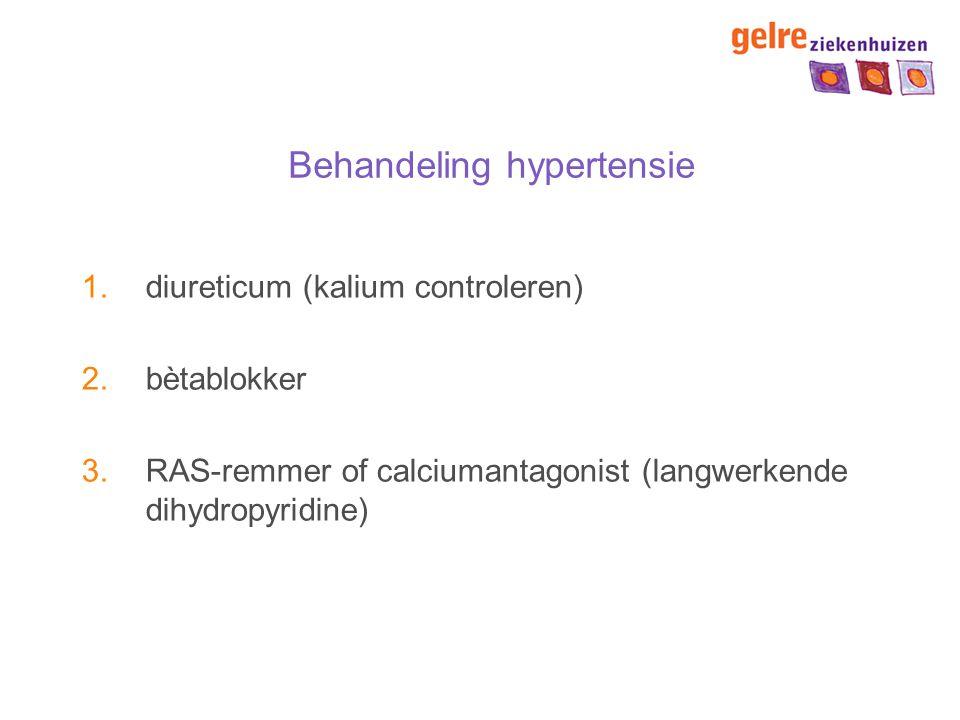 Behandeling hypertensie