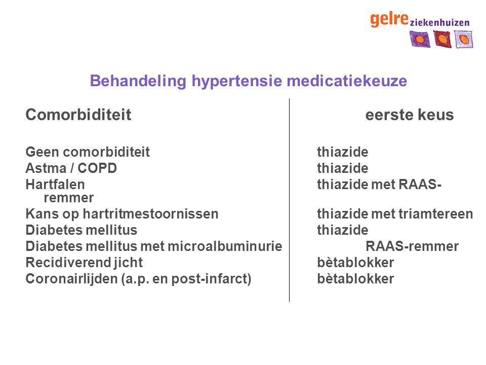 Behandeling hypertensie medicatiekeuze