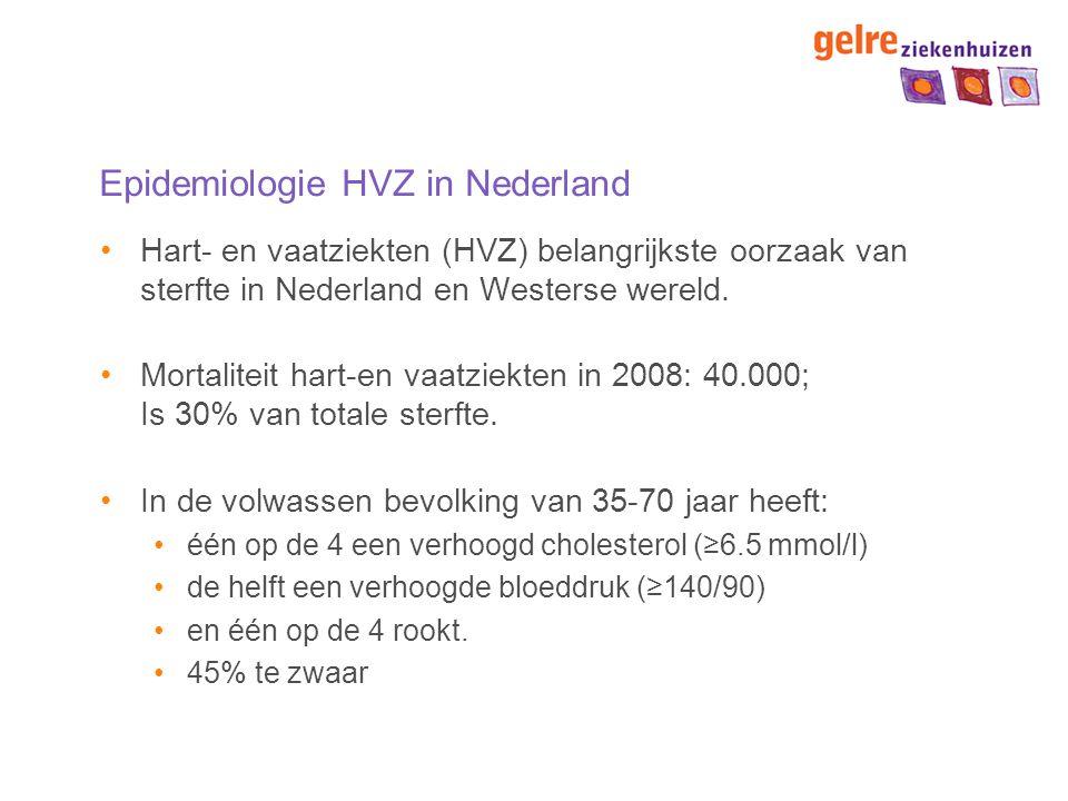 Epidemiologie HVZ in Nederland
