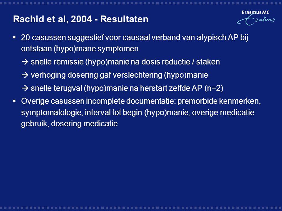 Rachid et al, 2004 - Resultaten