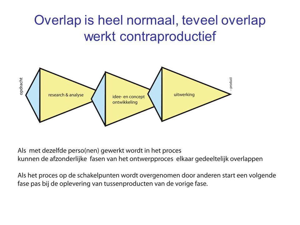 Overlap is heel normaal, teveel overlap werkt contraproductief