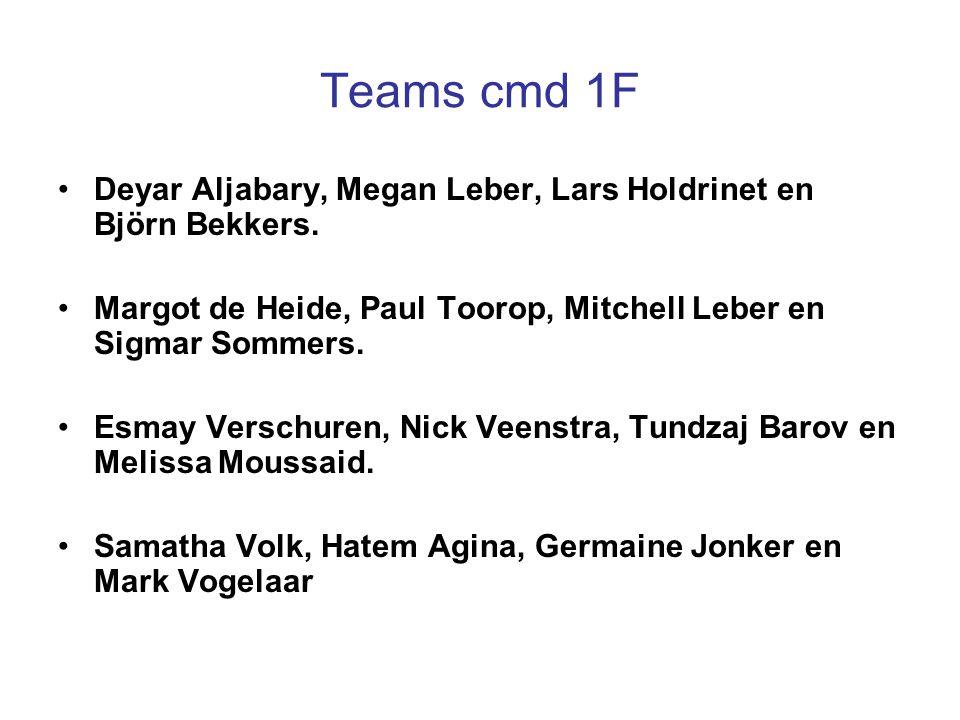 Teams cmd 1F Deyar Aljabary, Megan Leber, Lars Holdrinet en Björn Bekkers. Margot de Heide, Paul Toorop, Mitchell Leber en Sigmar Sommers.