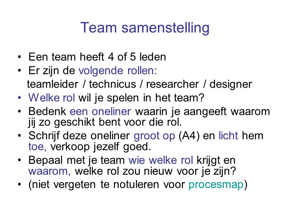 Team samenstelling Een team heeft 4 of 5 leden