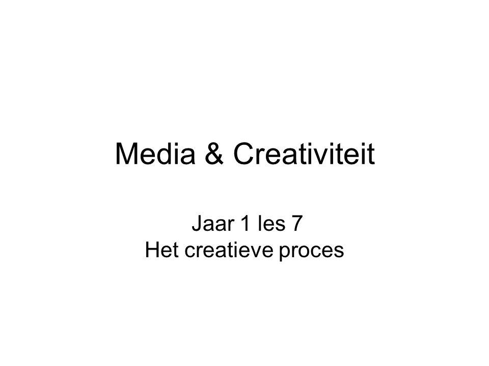 Jaar 1 les 7 Het creatieve proces