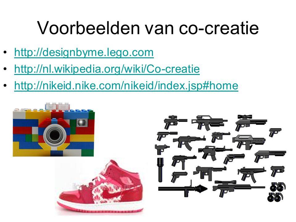Voorbeelden van co-creatie