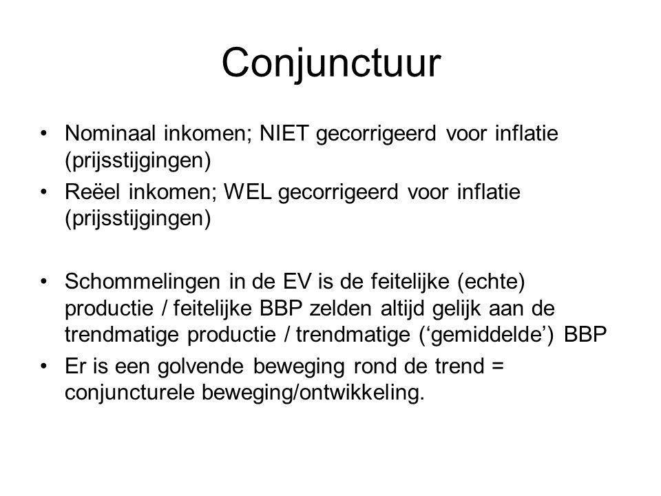 Conjunctuur Nominaal inkomen; NIET gecorrigeerd voor inflatie (prijsstijgingen) Reëel inkomen; WEL gecorrigeerd voor inflatie (prijsstijgingen)