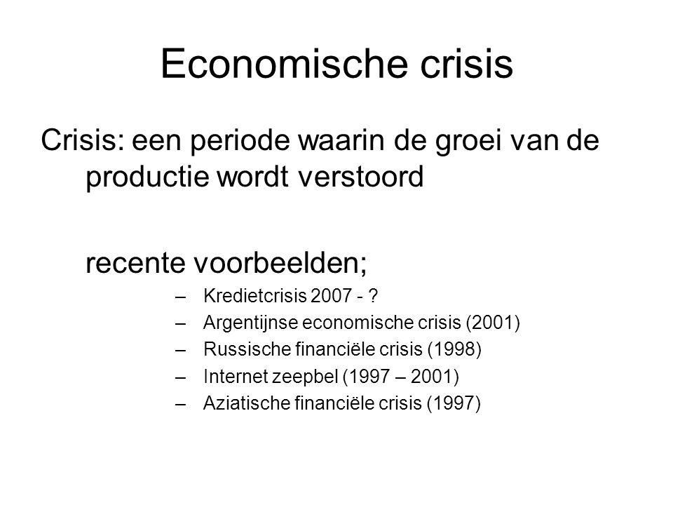 Economische crisis Crisis: een periode waarin de groei van de productie wordt verstoord. recente voorbeelden;