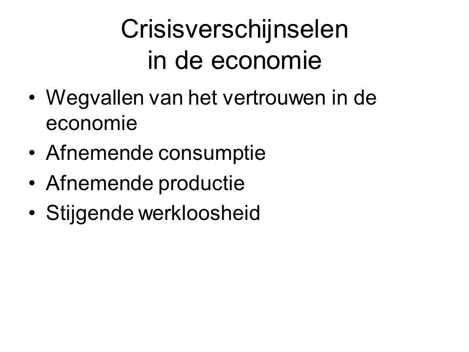 Crisisverschijnselen in de economie